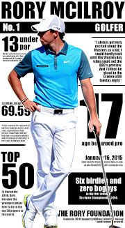 Rory Infographic